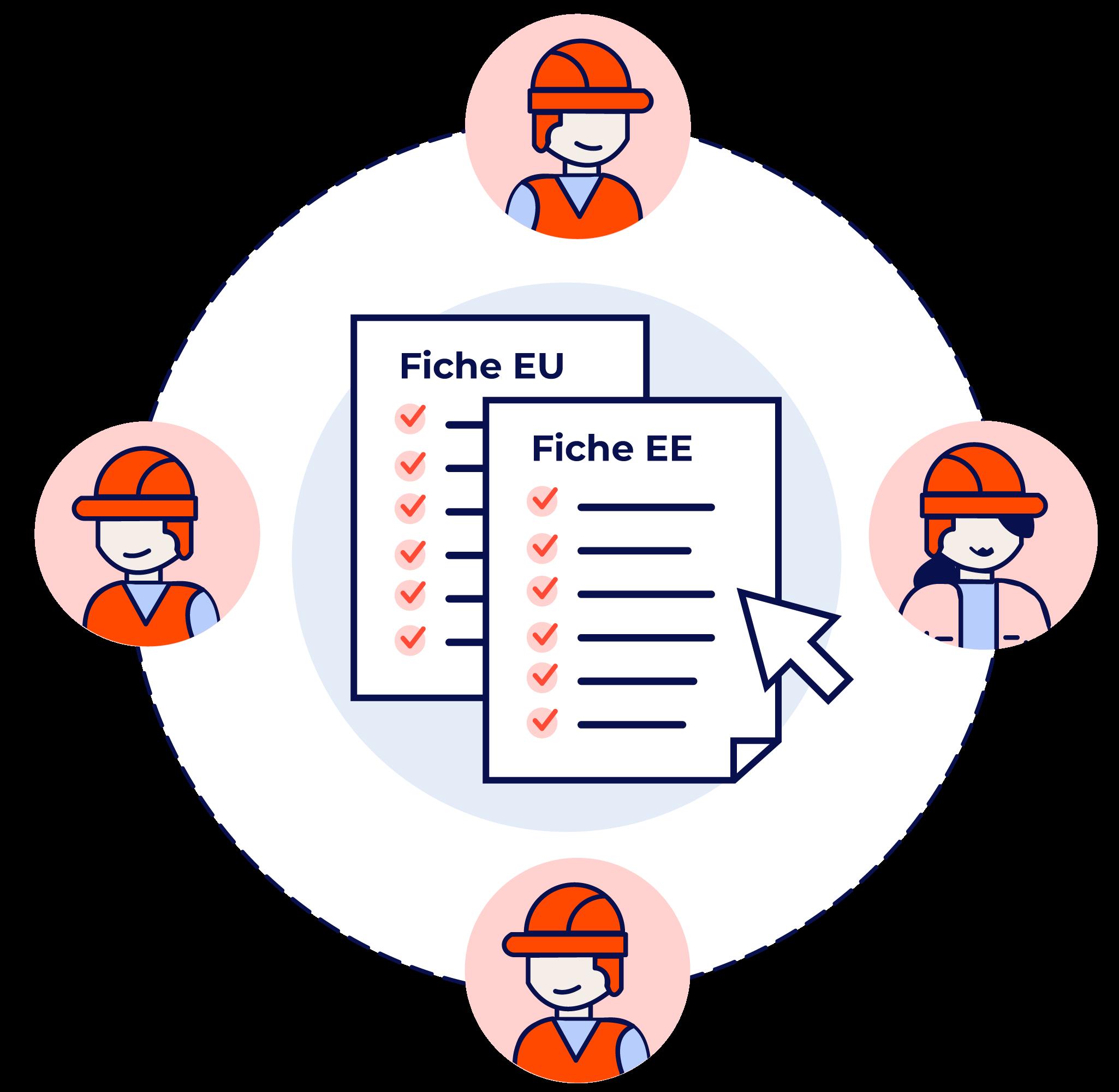 plan de prévention numérique donneur d'ordre et entreprise extérieures